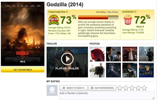 Godzilla Rotten Tomatoes