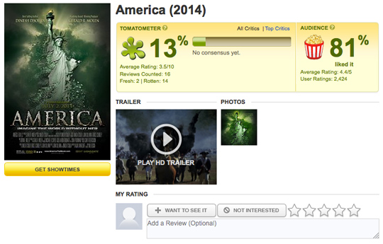America Rotten Tomatoes