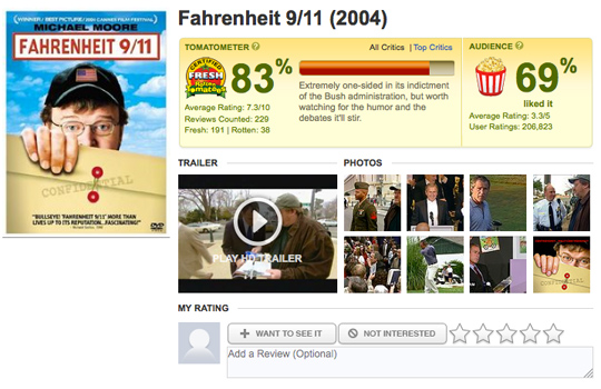 Fahrenheit 911 Rotten Tomatoes