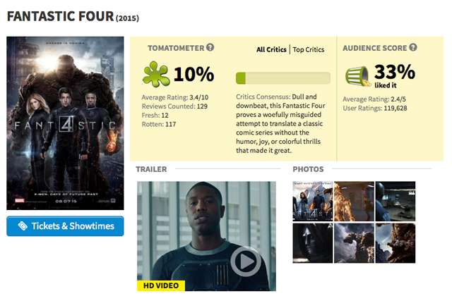 Fantastic Four Rotten Tomatoes
